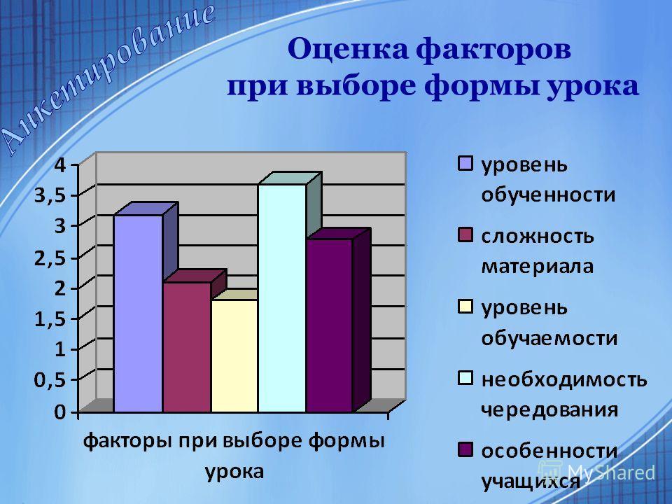 Оценка факторов при выборе формы урока