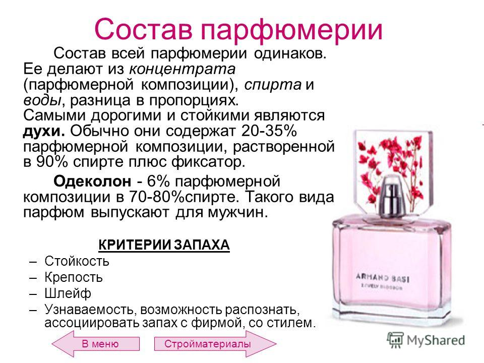 В меню Состав парфюмерии Состав всей парфюмерии одинаков. Ее делают из концентрата (парфюмерной композиции), спирта и воды, разница в пропорциях. Самыми дорогими и стойкими являются духи. Обычно они содержат 20-35% парфюмерной композиции, растворенно