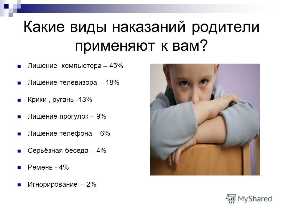 Какие виды наказаний родители применяют к вам? Лишение компьютера – 45% Лишение телевизора – 18% Крики, ругань -13% Лишение прогулок – 9% Лишение телефона – 6% Серьёзная беседа – 4% Ремень - 4% Игнорирование – 2%