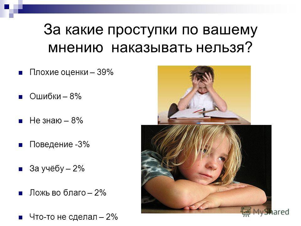 За какие проступки по вашему мнению наказывать нельзя? Плохие оценки – 39% Ошибки – 8% Не знаю – 8% Поведение -3% За учёбу – 2% Ложь во благо – 2% Что-то не сделал – 2%