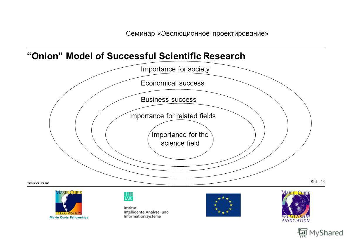 Seite 13 Семинар «Эволюционное проектирование» Archivierungsangaben Onion Model of Successful Scientific Research Importance for society Economical success Business success Importance for related fields Importance for the science field