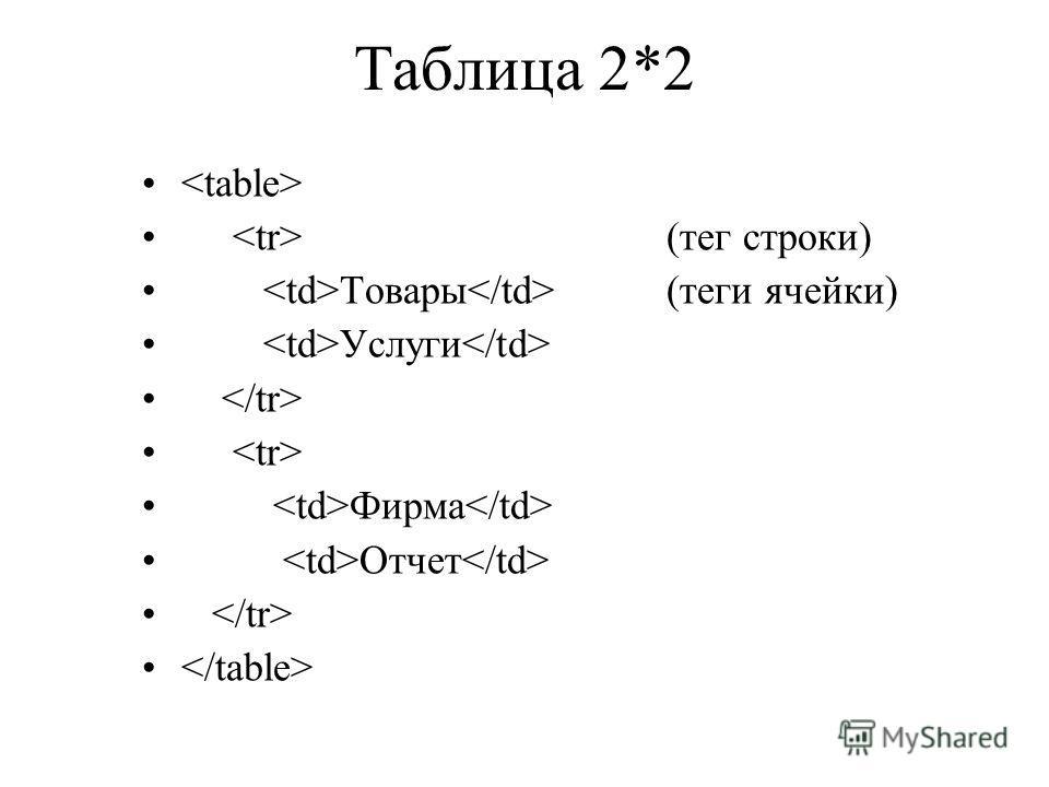 Таблица 2*2 (тег строки) Товары (теги ячейки) Услуги Фирма Отчет