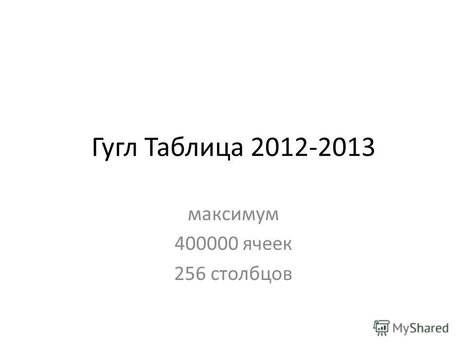 Гугл Таблица 2012-2013 максимум 400000 ячеек 256 столбцов