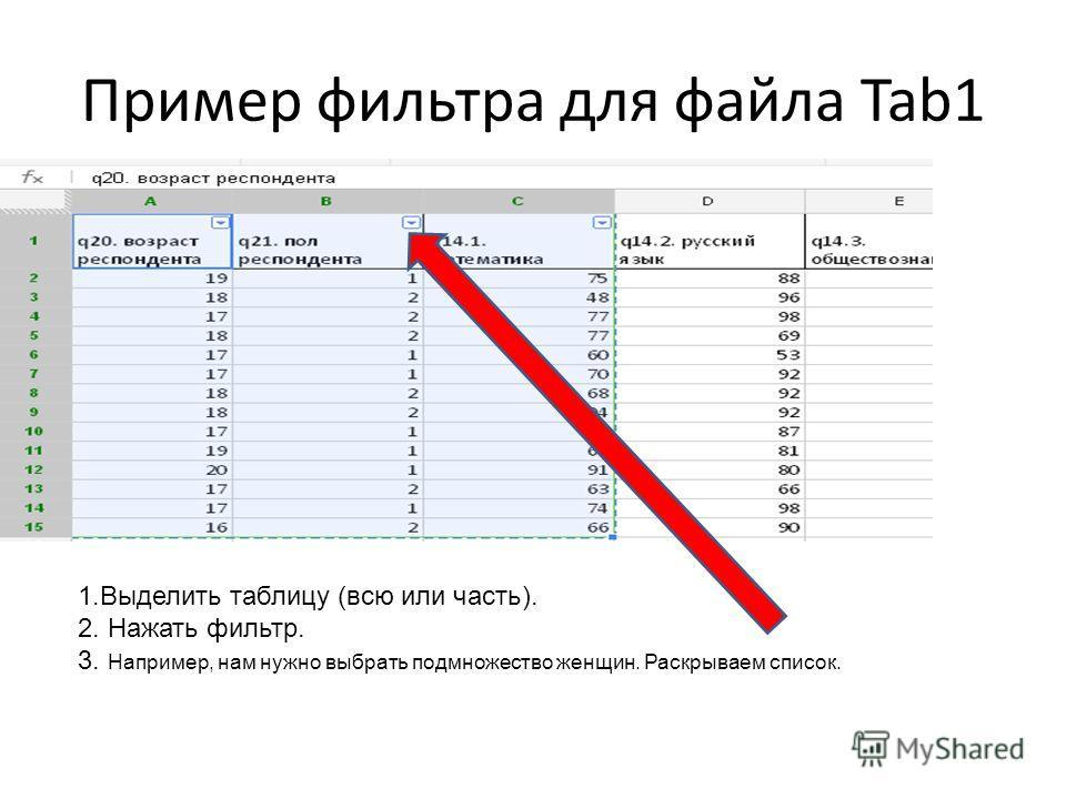 Пример фильтра для файла Tab1 1.Выделить таблицу (всю или часть). 2. Нажать фильтр. 3. Например, нам нужно выбрать подмножество женщин. Раскрываем список.
