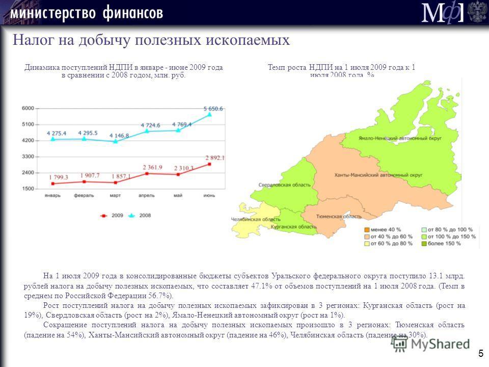 Темп роста НДПИ на 1 июля 2009 года к 1 июля 2008 года, % 5 Налог на добычу полезных ископаемых Динамика поступлений НДПИ в январе - июне 2009 года в сравнении с 2008 годом, млн. руб. На 1 июля 2009 года в консолидированные бюджеты субъектов Уральско