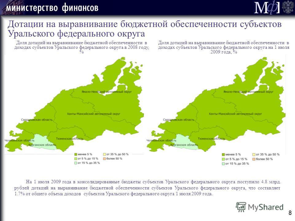 Доля дотаций на выравнивание бюджетной обеспеченности в доходах субъектов Уральского федерального округа в 2008 году, % 8 Дотации на выравнивание бюджетной обеспеченности субъектов Уральского федерального округа На 1 июля 2009 года в консолидированны