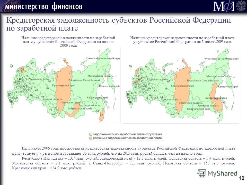 18 Кредиторская задолженность субъектов Российской Федерации по заработной плате На 1 июля 2009 года просроченная кредиторская задолженность субъектов Российской Федерации по заработной плате присутствует у 7 регионов и составляет 35 млн. рублей, что