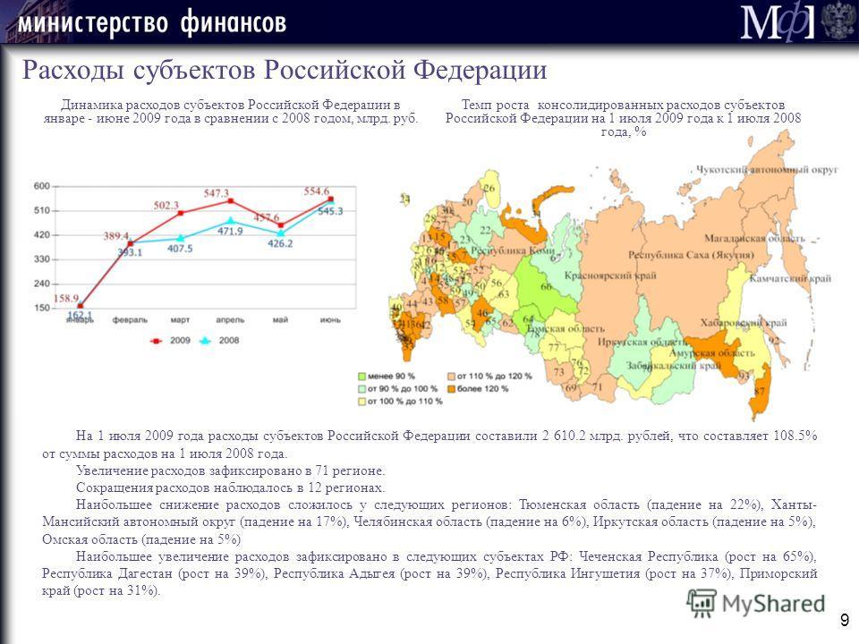 9 Расходы субъектов Российской Федерации Динамика расходов субъектов Российской Федерации в январе - июне 2009 года в сравнении с 2008 годом, млрд. руб. На 1 июля 2009 года расходы субъектов Российской Федерации составили 2 610.2 млрд. рублей, что со