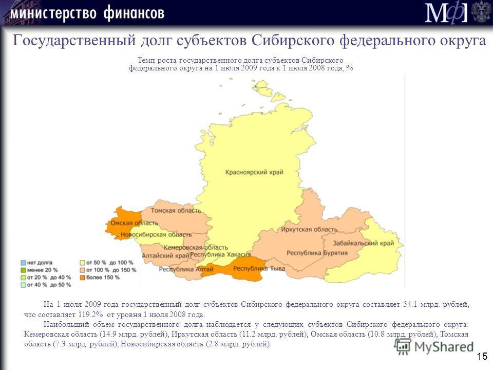 15 Государственный долг субъектов Сибирского федерального округа Темп роста государственного долга субъектов Сибирского федерального округа на 1 июля 2009 года к 1 июля 2008 года, % На 1 июля 2009 года государственный долг субъектов Сибирского федера