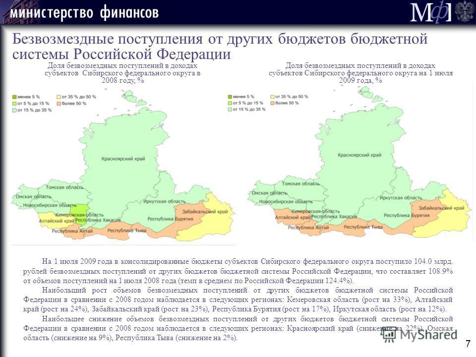 7 Безвозмездные поступления от других бюджетов бюджетной системы Российской Федерации Доля безвозмездных поступлений в доходах субъектов Сибирского федерального округа в 2008 году, % На 1 июля 2009 года в консолидированные бюджеты субъектов Сибирског