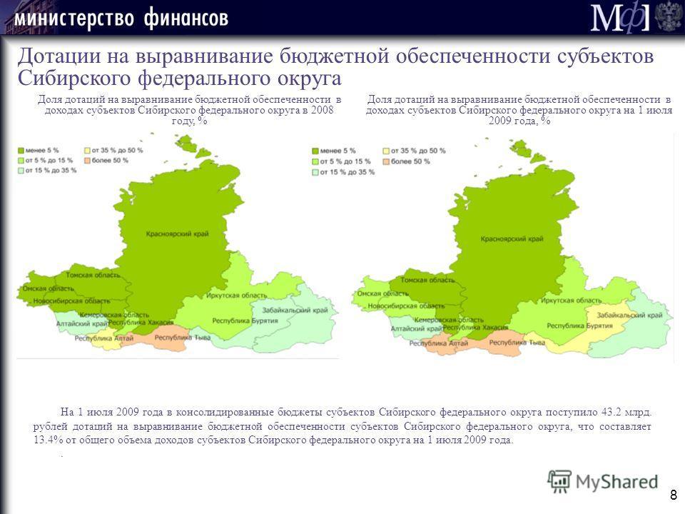 Доля дотаций на выравнивание бюджетной обеспеченности в доходах субъектов Сибирского федерального округа в 2008 году, % 8 Дотации на выравнивание бюджетной обеспеченности субъектов Сибирского федерального округа На 1 июля 2009 года в консолидированны