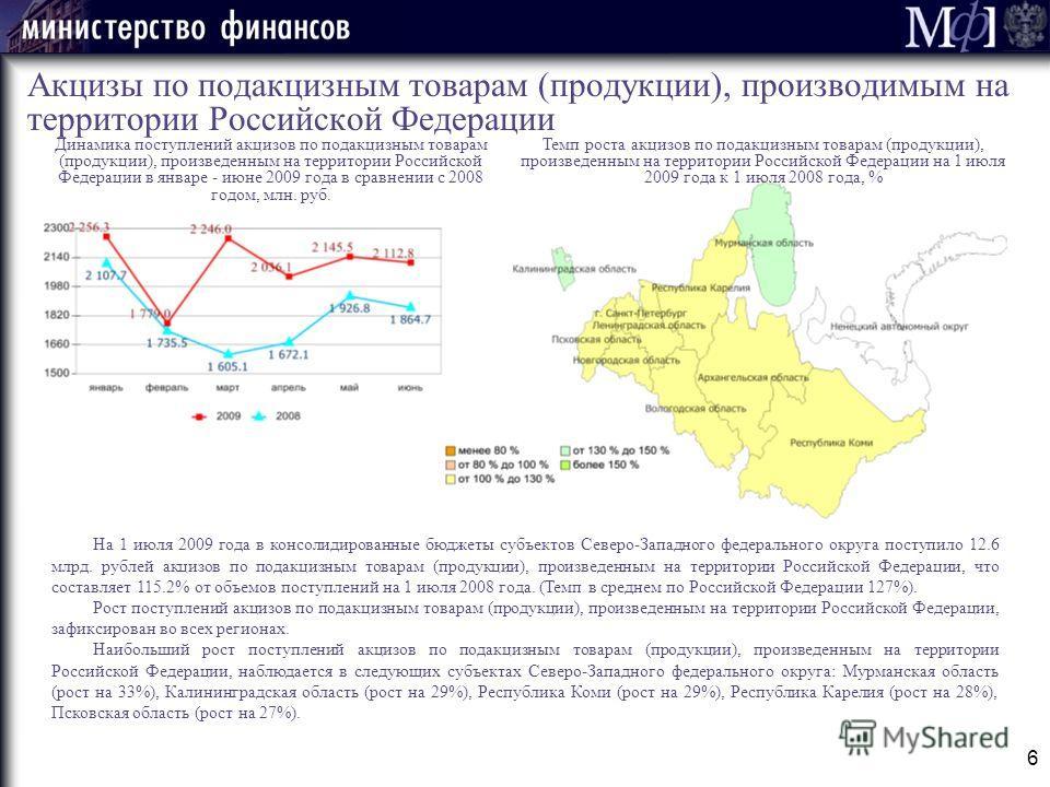 6 Акцизы по подакцизным товарам (продукции), производимым на территории Российской Федерации Динамика поступлений акцизов по подакцизным товарам (продукции), произведенным на территории Российской Федерации в январе - июне 2009 года в сравнении с 200