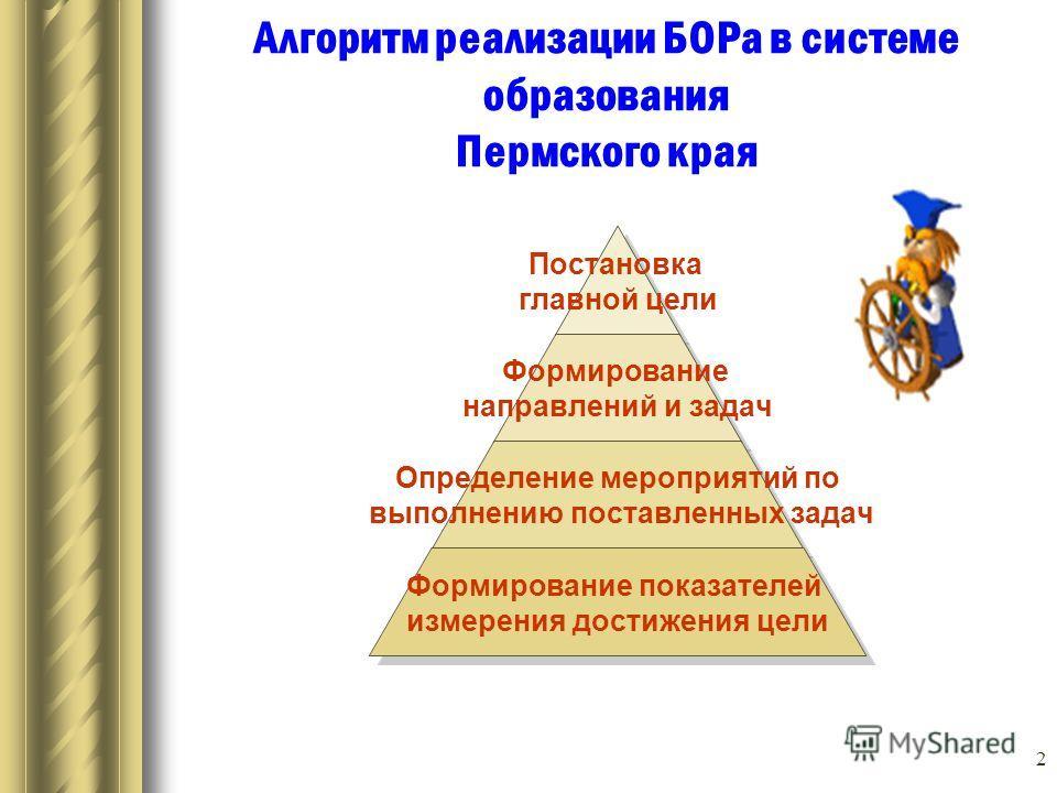 2 Алгоритм реализации БОРа в системе образования Пермского края