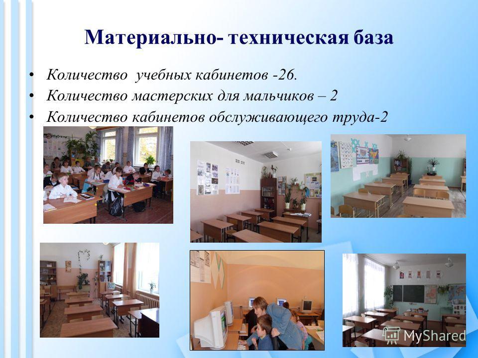 Материально- техническая база Количество учебных кабинетов -26. Количество мастерских для мальчиков – 2 Количество кабинетов обслуживающего труда-2