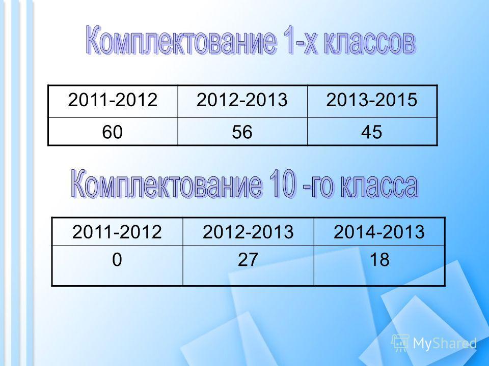 2011-20122012-20132014-2013 02718 2011-20122012-20132013-2015 605645