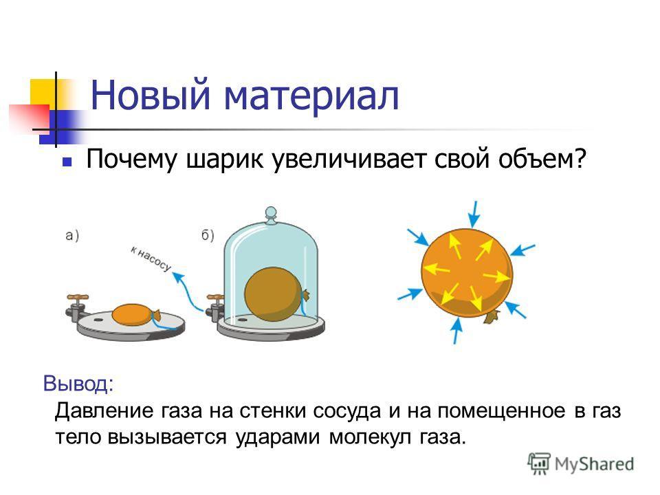 Новый материал Почему шарик увеличивает свой объем? Вывод: Давление газа на стенки сосуда и на помещенное в газ тело вызывается ударами молекул газа.