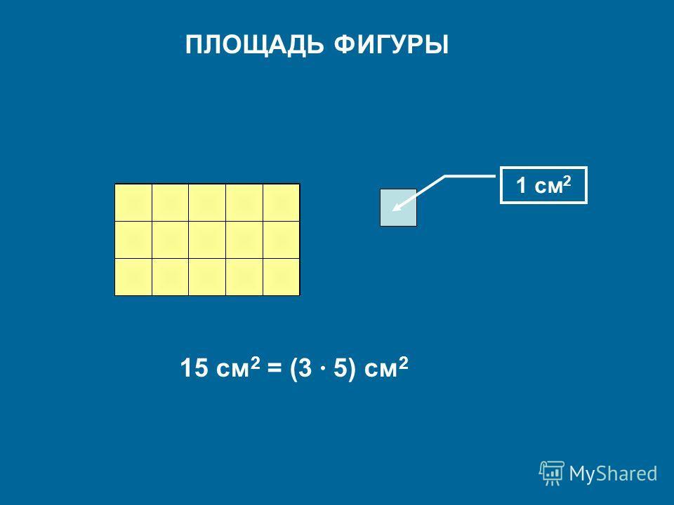 1 см 2 ПЛОЩАДЬ ФИГУРЫ 15 см 2 = (3 · 5) см 2
