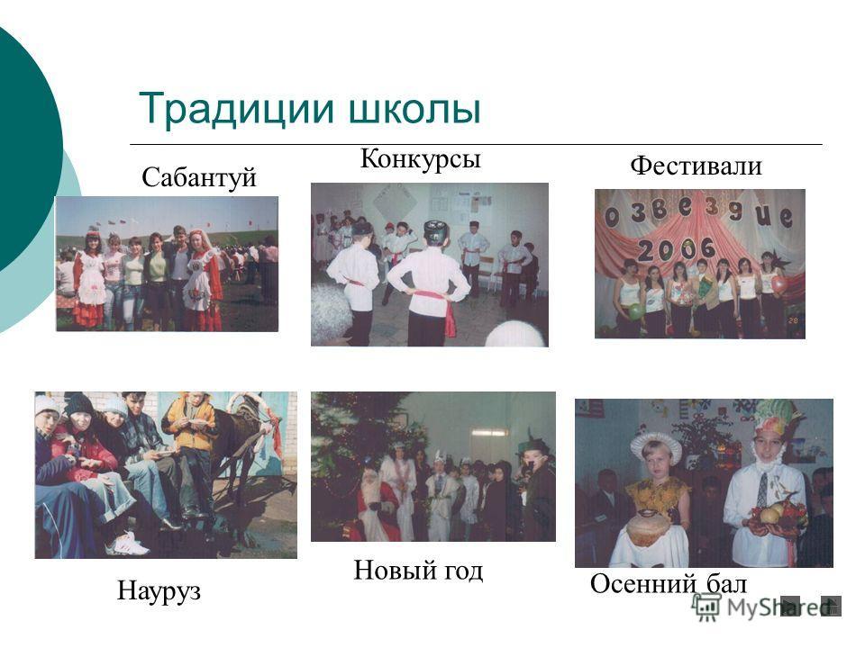Традиции школы Новый год Осенний бал Сабантуй Науруз Конкурсы Фестивали