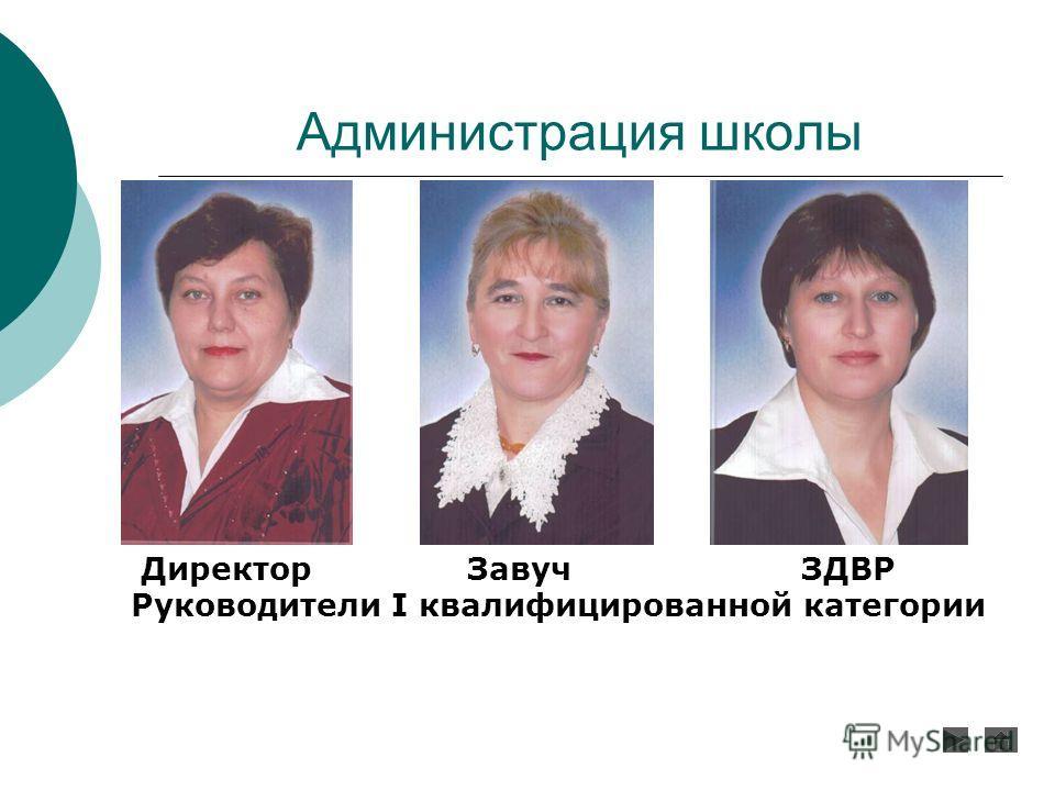 Администрация школы Директор Завуч ЗДВР Руководители I квалифицированной категории