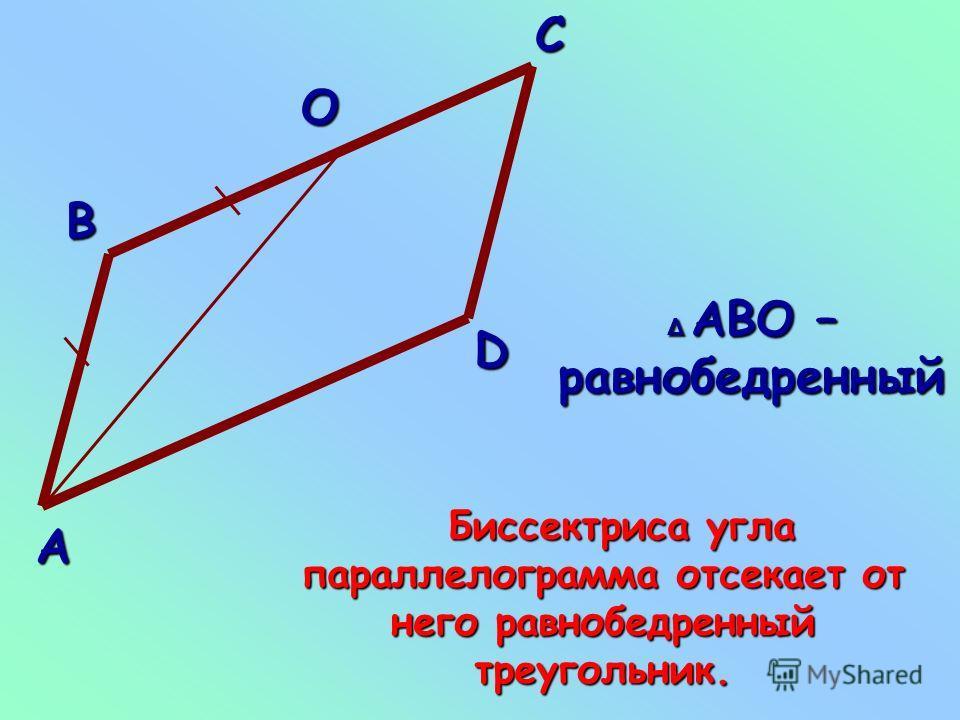 Свойство биссектрисы угла параллелограмма