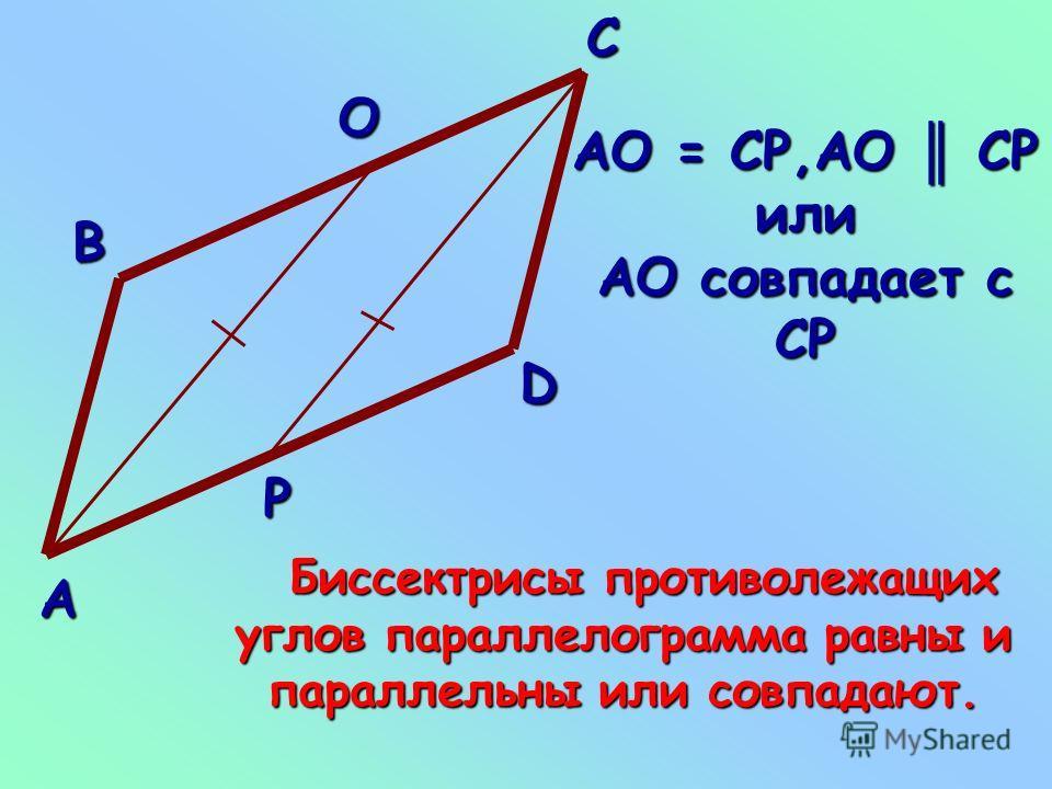 Свойство биссектрис противолежащих углов параллелограмма