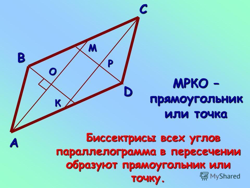 Свойство биссектрис всех углов параллелограмма