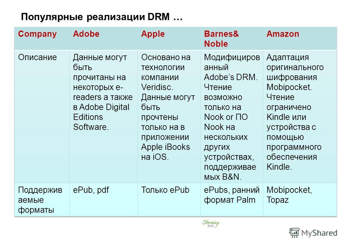 Популярные реализации DRM …