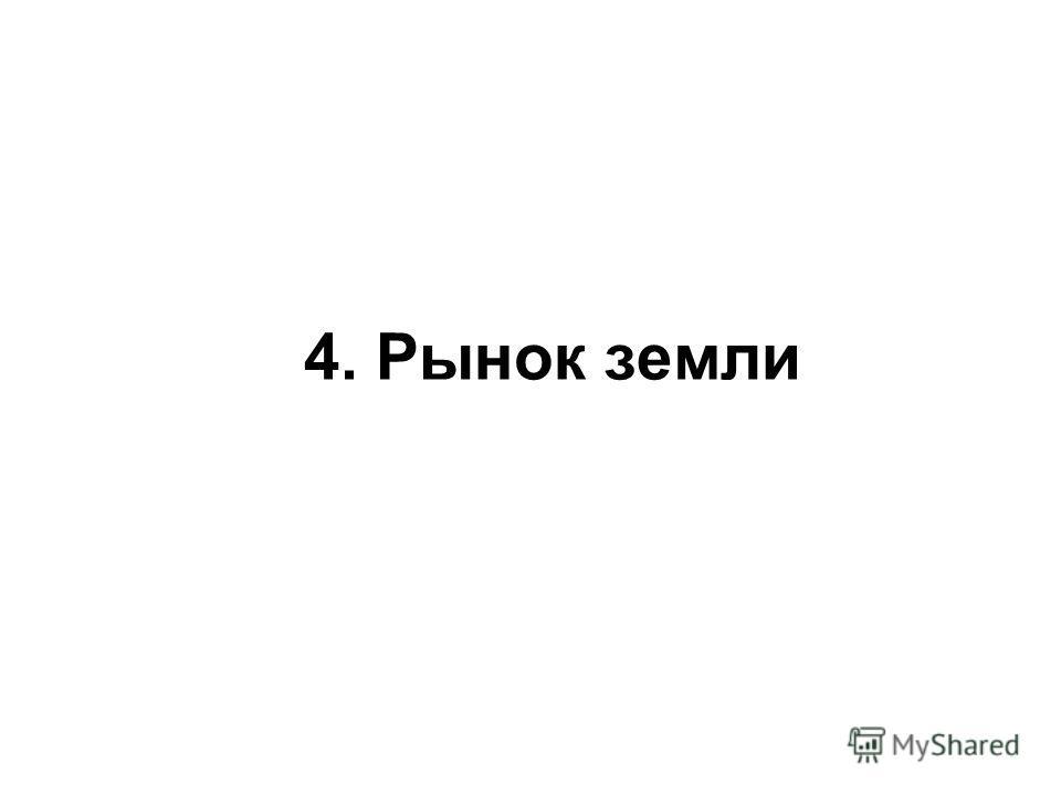 4. Рынок земли