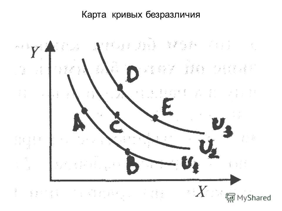 Карта кривых безразличия