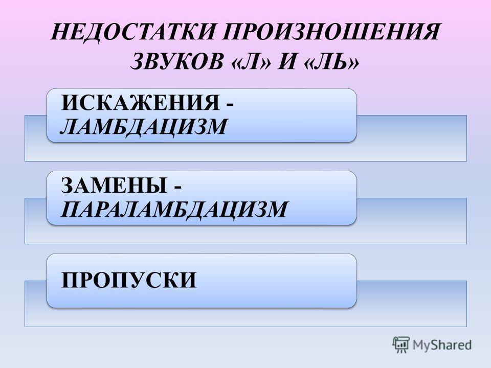 НЕДОСТАТКИ ПРОИЗНОШЕНИЯ ЗВУКОВ «Л» И «ЛЬ» ИСКАЖЕНИЯ - ЛАМБДАЦИЗМ ЗАМЕНЫ - ПАРАЛАМБДАЦИЗМ ПРОПУСКИ