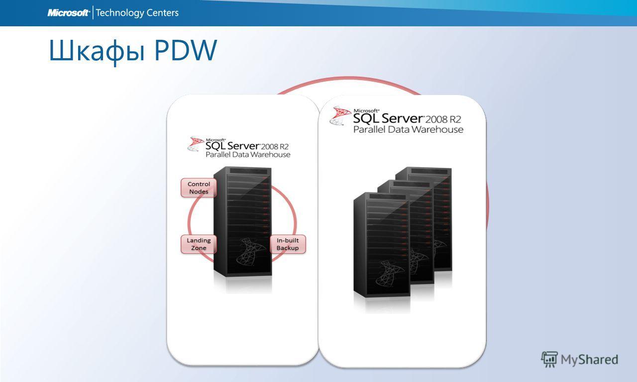 Control Rack Data Rack Control Rack Data Rack/s Шкафы PDW