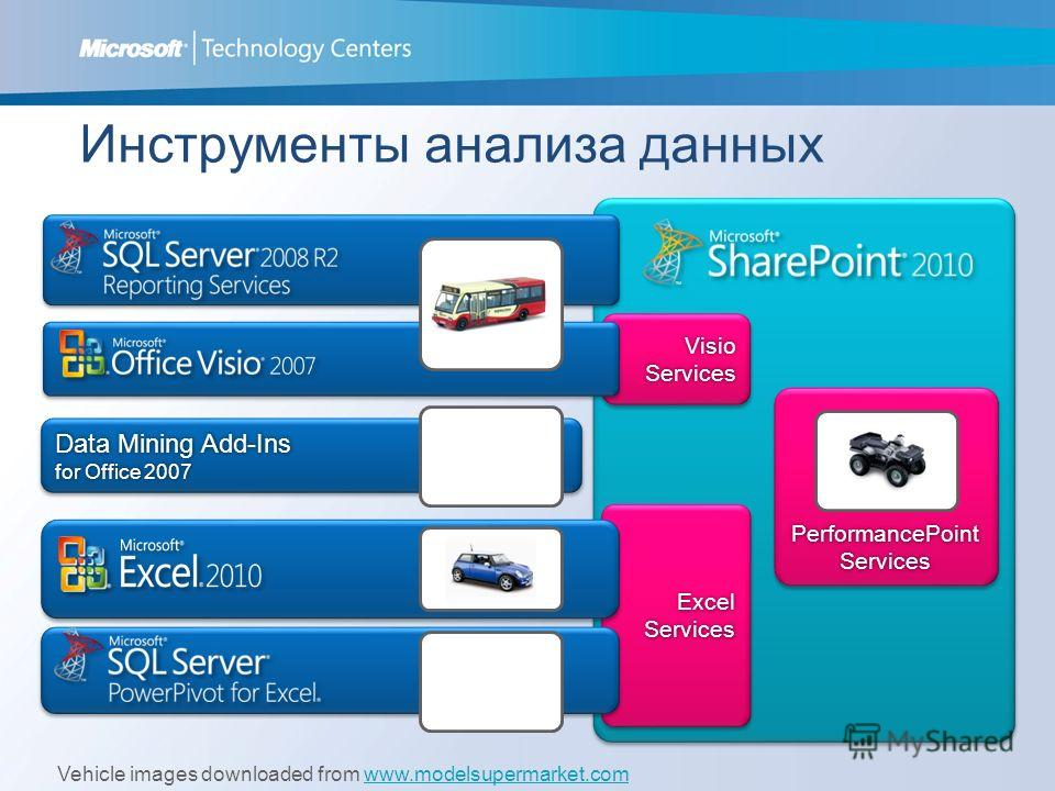 Visio Services Excel Services Data Mining Add-Ins for Office 2007 Инструменты анализа данных PerformancePoint Services Vehicle images downloaded from www.modelsupermarket.comwww.modelsupermarket.com