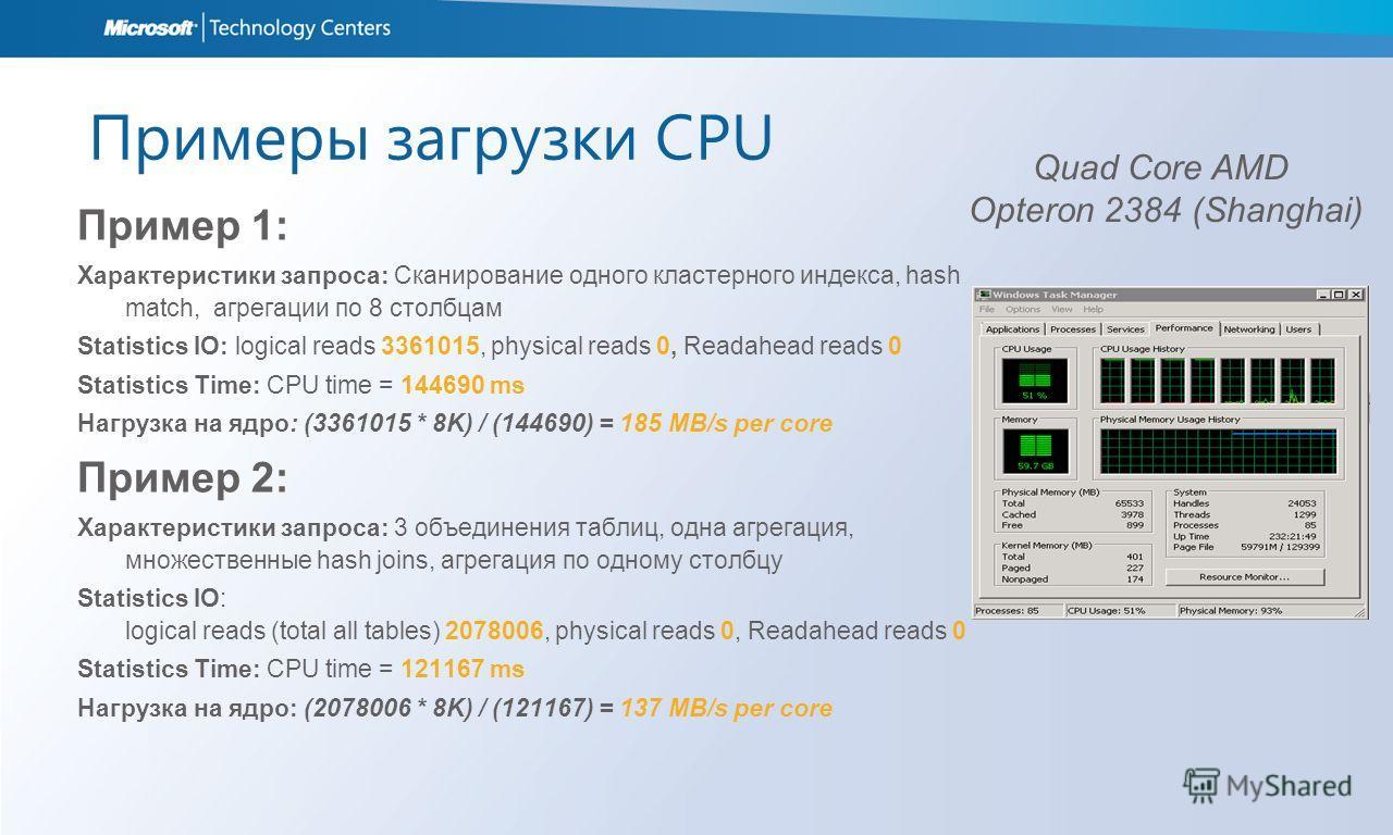Примеры загрузки CPU Пример 1: Характеристики запроса: Сканирование одного кластерного индекса, hash match, агрегации по 8 столбцам Statistics IO: logical reads 3361015, physical reads 0, Readahead reads 0 Statistics Time: CPU time = 144690 ms Нагруз