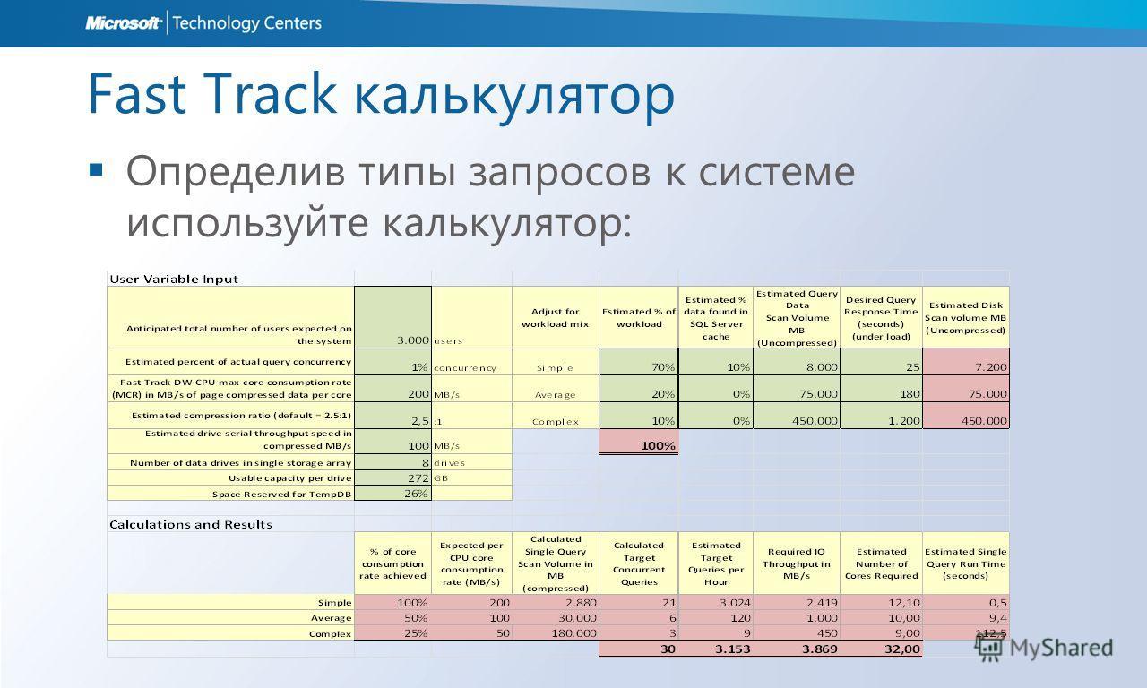 Fast Track калькулятор Определив типы запросов к системе используйте калькулятор: