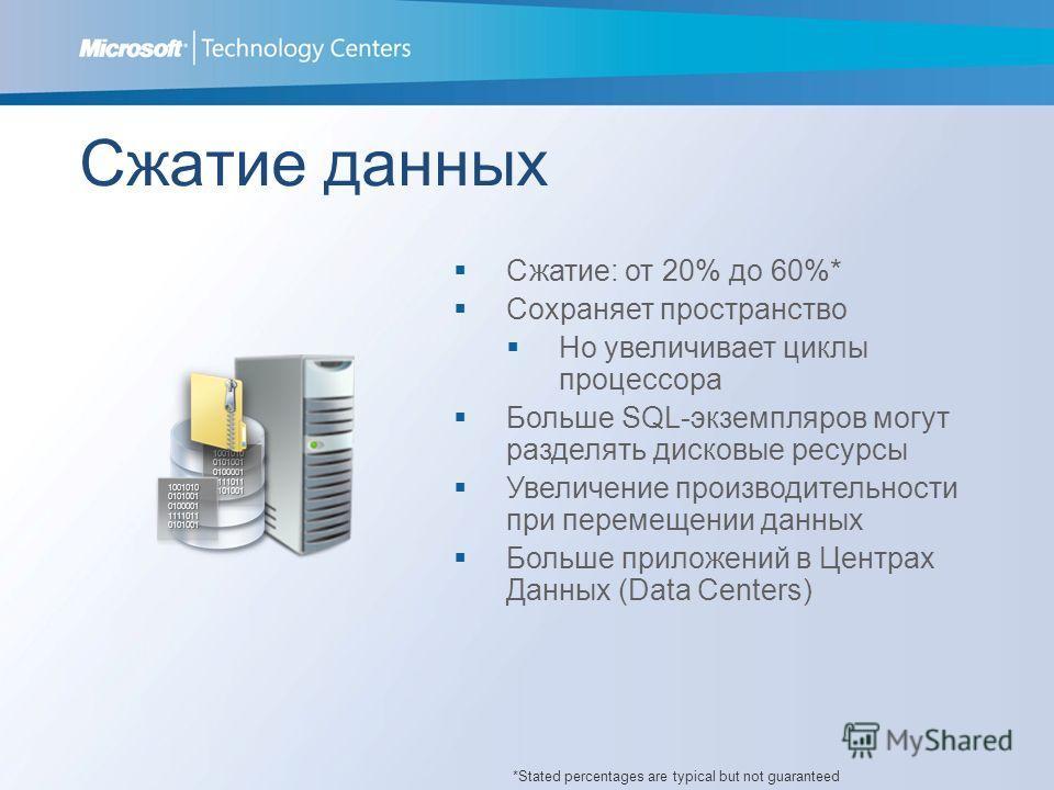 Сжатие данных 1001010 0101001 0100001 1111011 0101001 Сжатие: от 20% до 60%* Сохраняет пространство Но увеличивает циклы процессора Больше SQL-экземпляров могут разделять дисковые ресурсы Увеличение производительности при перемещении данных Больше пр