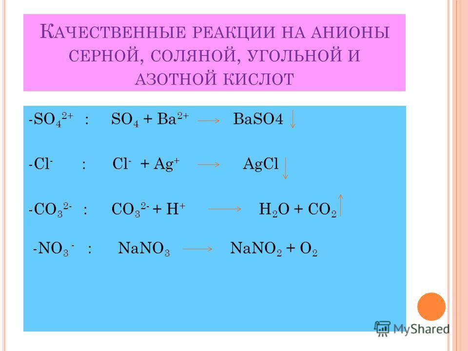 К АЧЕСТВЕННЫЕ РЕАКЦИИ НА АНИОНЫ СЕРНОЙ, СОЛЯНОЙ, УГОЛЬНОЙ И АЗОТНОЙ КИСЛОТ -SO 4 2+ : SO 4 + Ba 2+ BaSO4 -Cl - : Cl - + Ag + AgCl -CO 3 2- : CO 3 2- + H + H 2 O + CO 2 -NO 3 - : NaNO 3 NaNO 2 + O 2