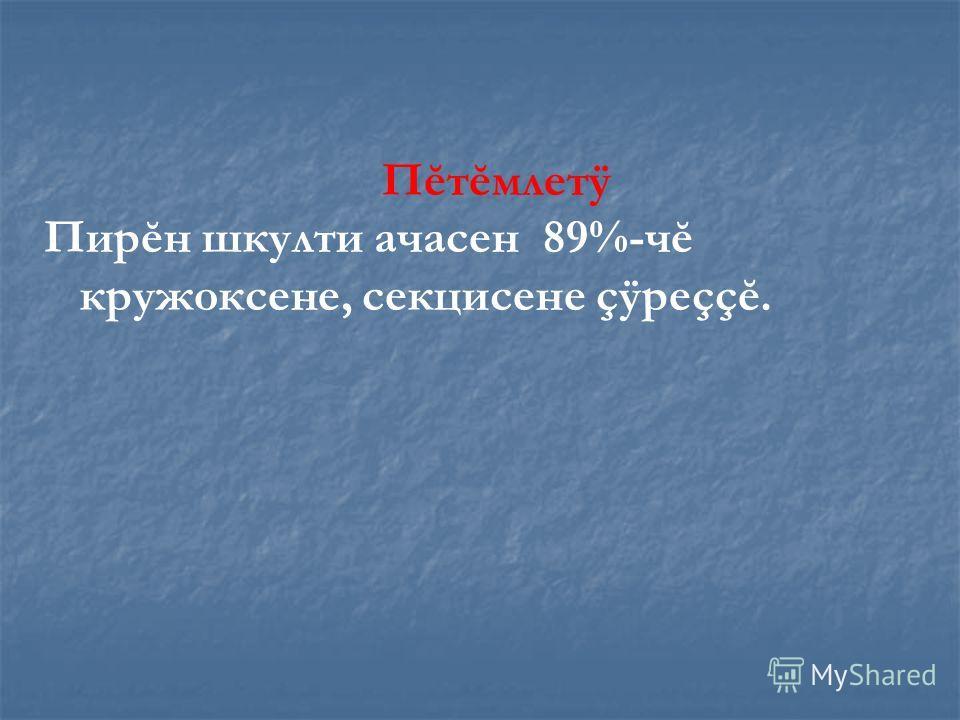 Пĕтĕмлетÿ Пирĕн шкулти ачасен 89%-чĕ кружоксене, секцисене çÿреççĕ.