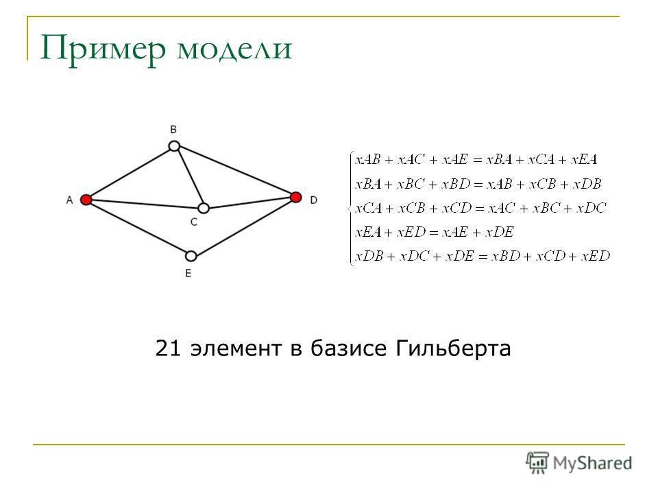 Пример модели 21 элемент в базисе Гильберта