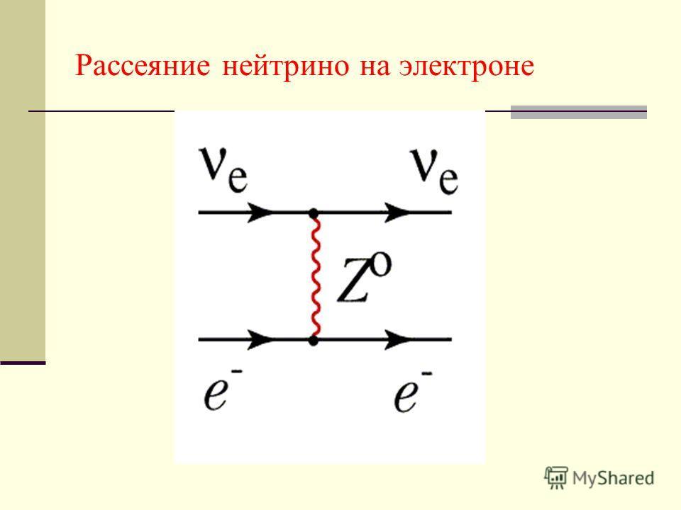 Рассеяние нейтрино на электроне