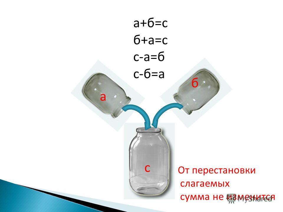 б с а а+б=с б+а=с с-а=б с-б=а От перестановки слагаемых сумма не изменится