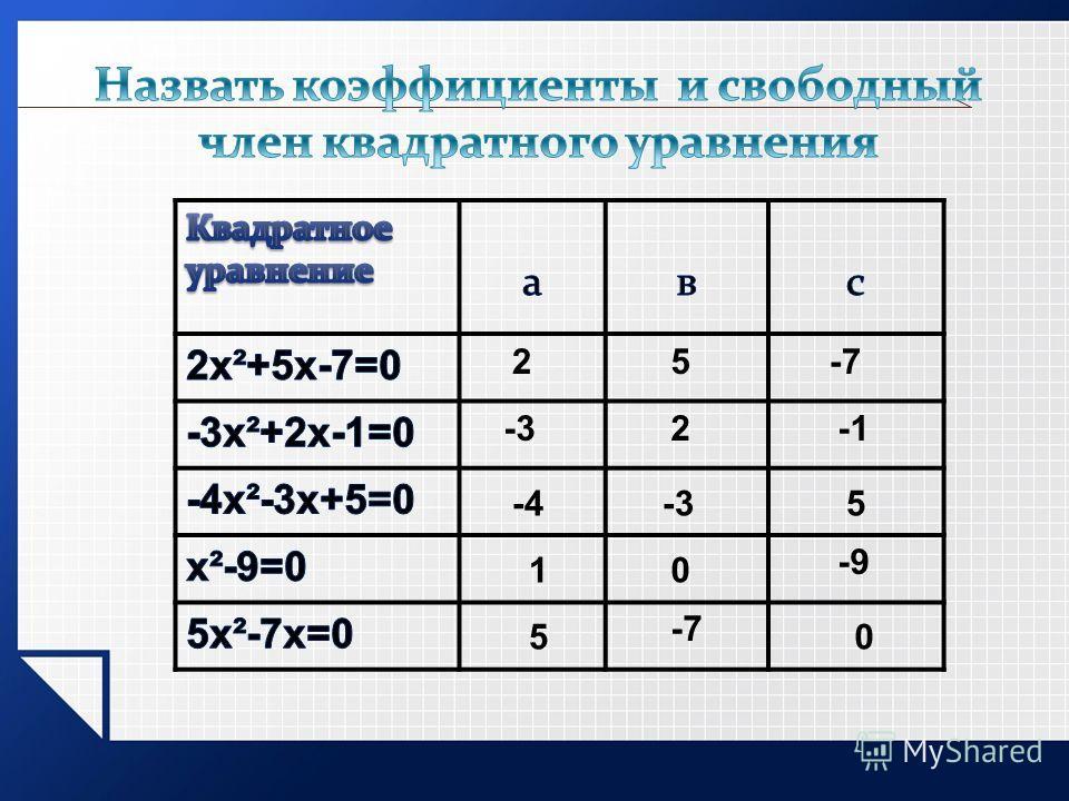 25-7 -32 -4-35 10 -9 5 -7 0