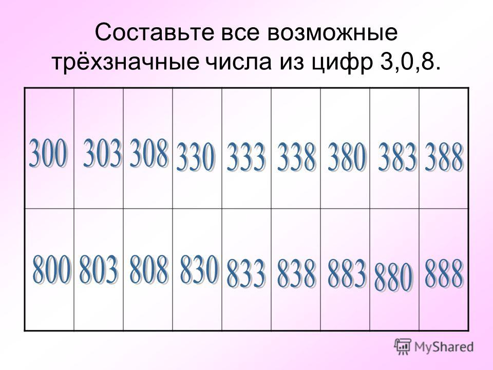 Составьте все возможные двухзначные числа из цифр 1,4,7. Выберите из них все четные