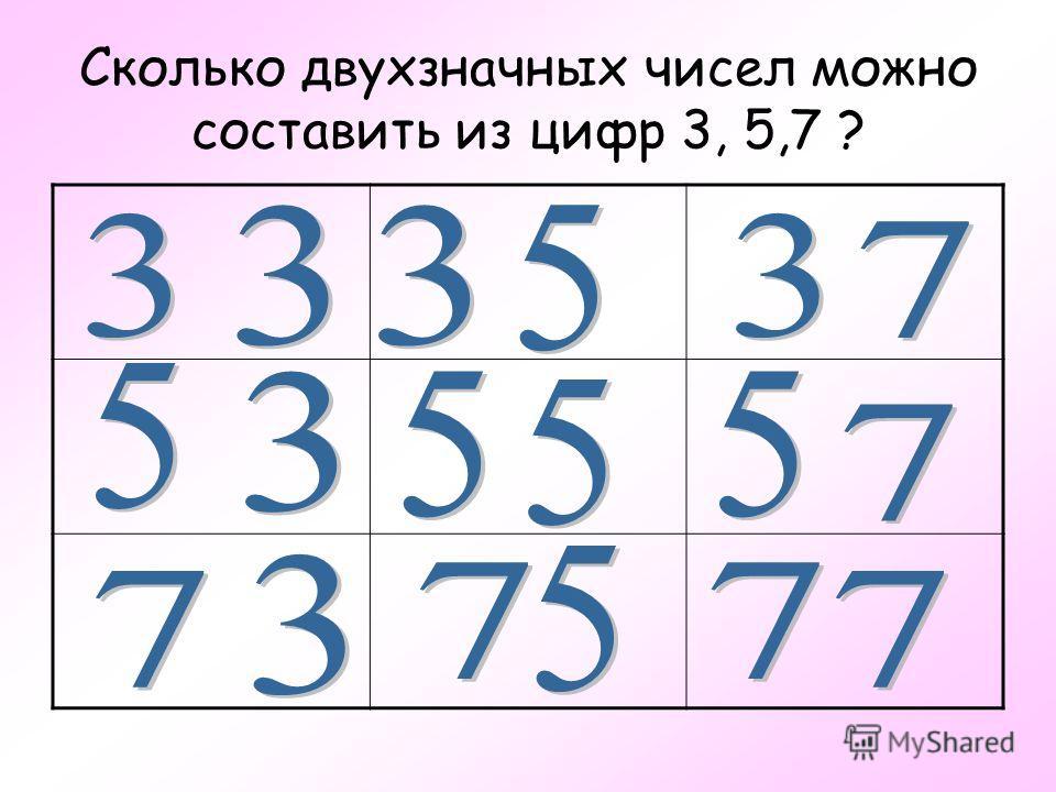 Перебор возможных вариантов в математике