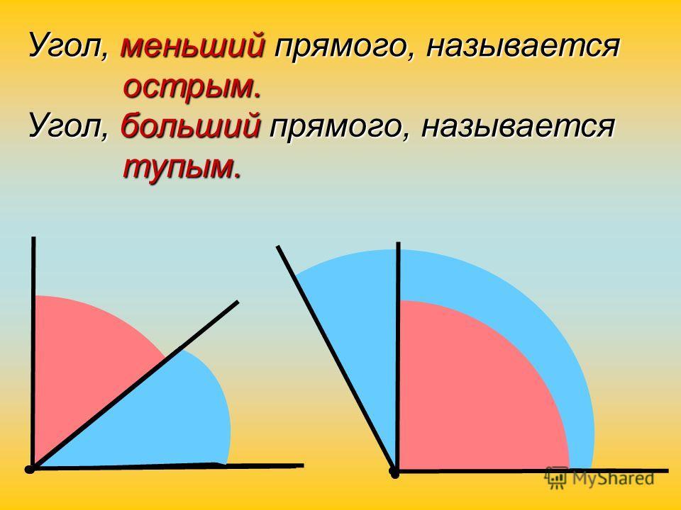 Угол, меньший прямого, называется острым. острым. Угол, больший прямого, называется тупым. тупым.