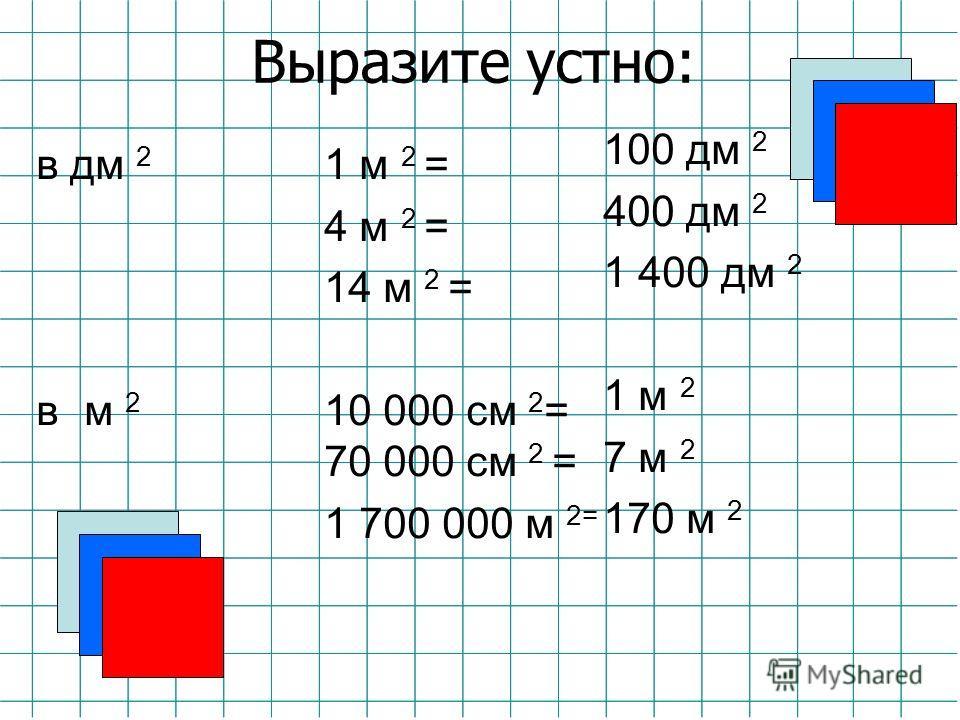 в дм 2 1 м 2 = 4 м 2 = 14 м 2 = в м 2 10 000 см 2 = 70 000 см 2 = 1 700 000 м 2= = Выразите устно: 100 дм 2 400 дм 2 1 400 дм 2 1 м 2 7 м 2 170 м 2