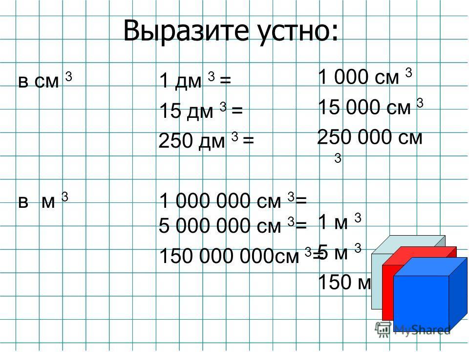 в см 3 1 дм 3 = 15 дм 3 = 250 дм 3 = в м 3 1 000 000 см 3 = 5 000 000 см 3 = 150 000 000см 3 = Выразите устно: 1 000 см 3 15 000 см 3 250 000 см 3 1 м 3 5 м 3 150 м 3