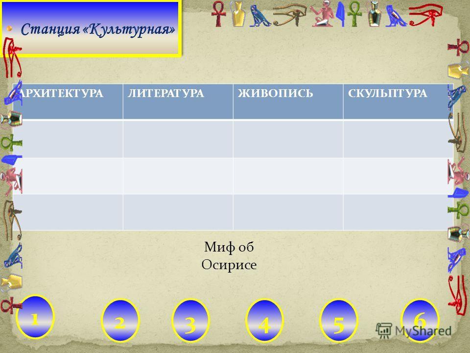 АРХИТЕКТУРАЛИТЕРАТУРАЖИВОПИСЬСКУЛЬПТУРА Миф об Осирисе 1 23456