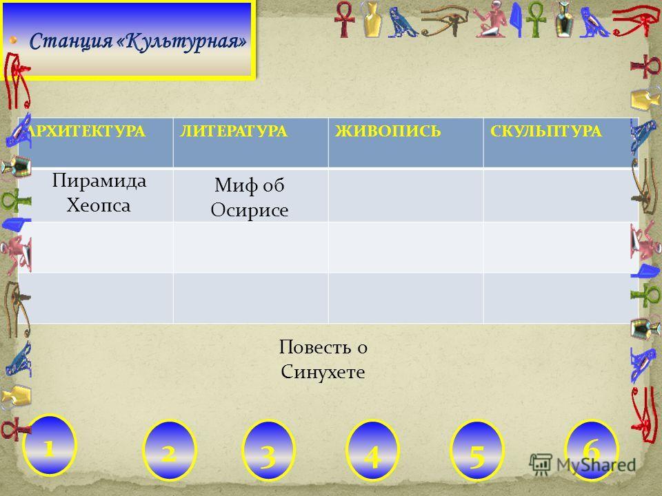 АРХИТЕКТУРАЛИТЕРАТУРАЖИВОПИСЬСКУЛЬПТУРА Миф об Осирисе Пирамида Хеопса Повесть о Синухете 1 23456