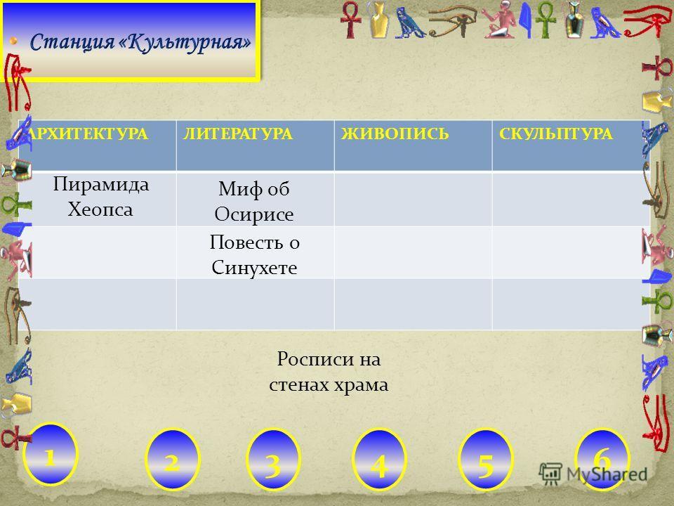 АРХИТЕКТУРАЛИТЕРАТУРАЖИВОПИСЬСКУЛЬПТУРА Миф об Осирисе Пирамида Хеопса Повесть о Синухете Росписи на стенах храма 1 23456