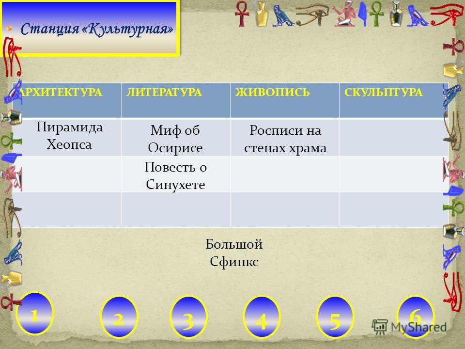 АРХИТЕКТУРАЛИТЕРАТУРАЖИВОПИСЬСКУЛЬПТУРА Миф об Осирисе Пирамида Хеопса Повесть о Синухете Росписи на стенах храма Большой Сфинкс 1 23456